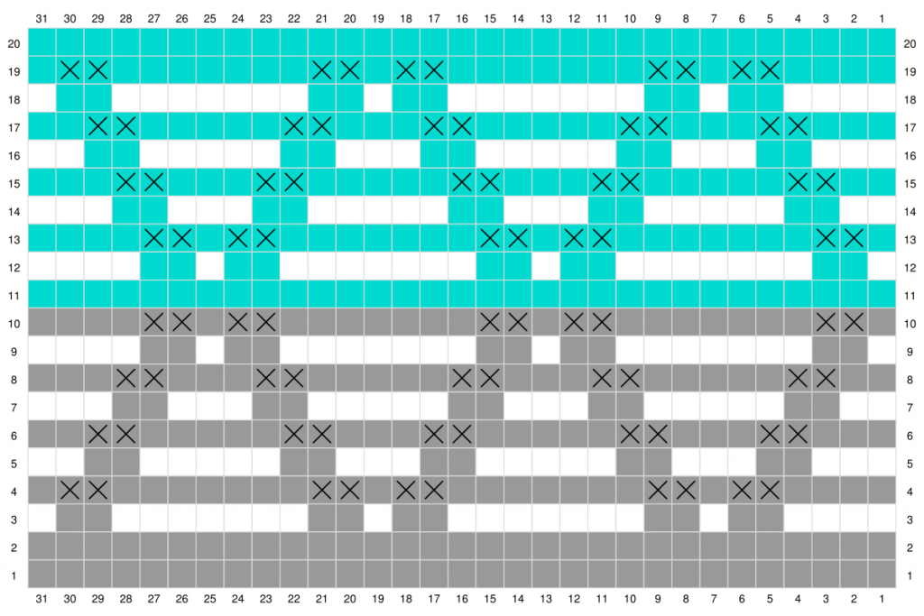 a graph that shows where the color changes are to make the mosaic triangles square